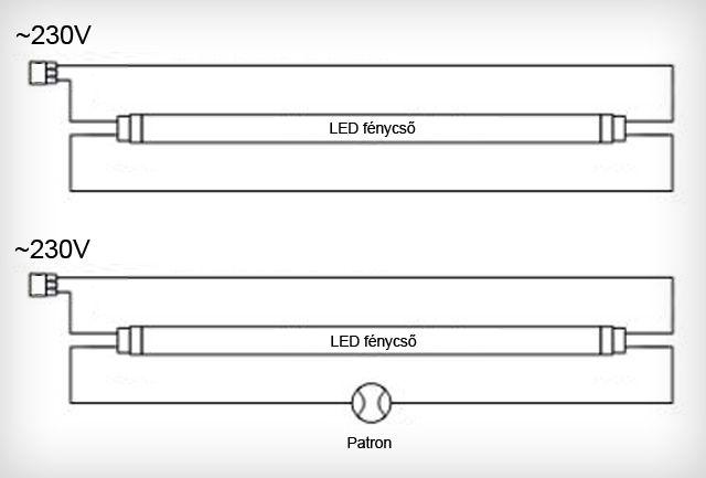 LED fénycső bekötése