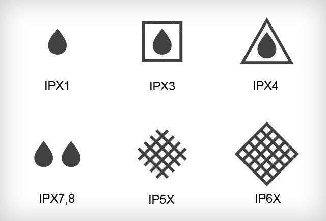 IP védettség ábra