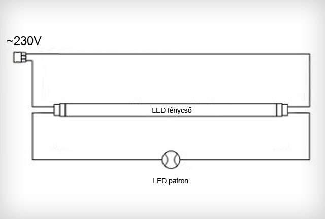 LED fénycső bekötése két oldalon, patronnal