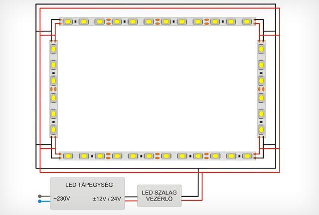 LED szalaggal párhuzamosan fektetett gerincvezeték