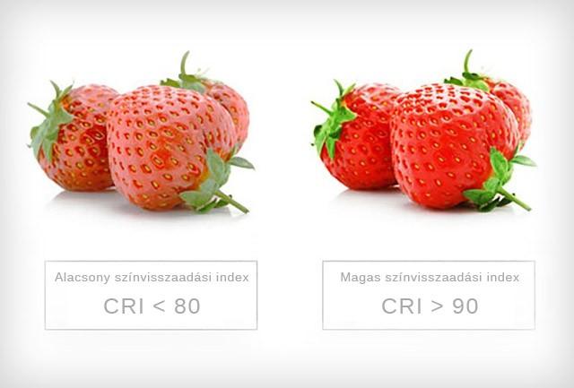 CRI érték összehasonlítás